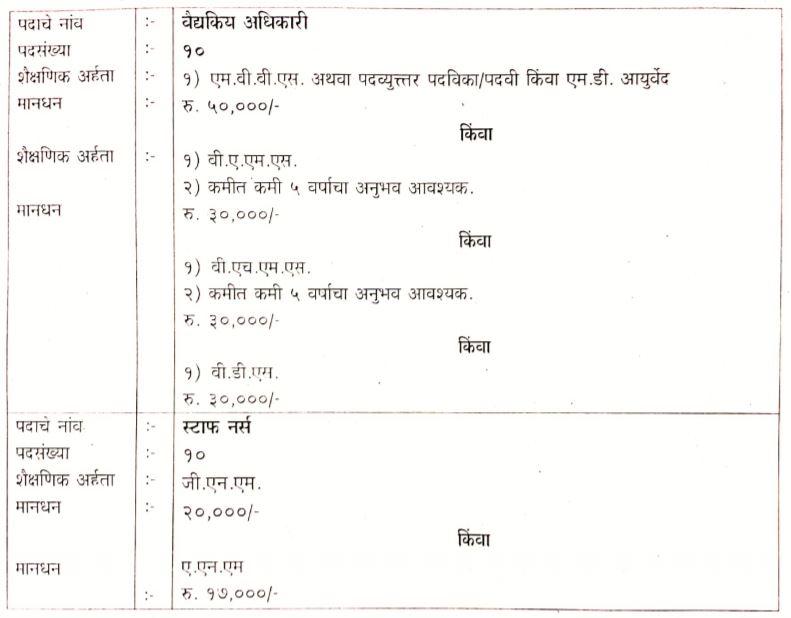 Kolhapur Mahanagarpalika Bharti 2020