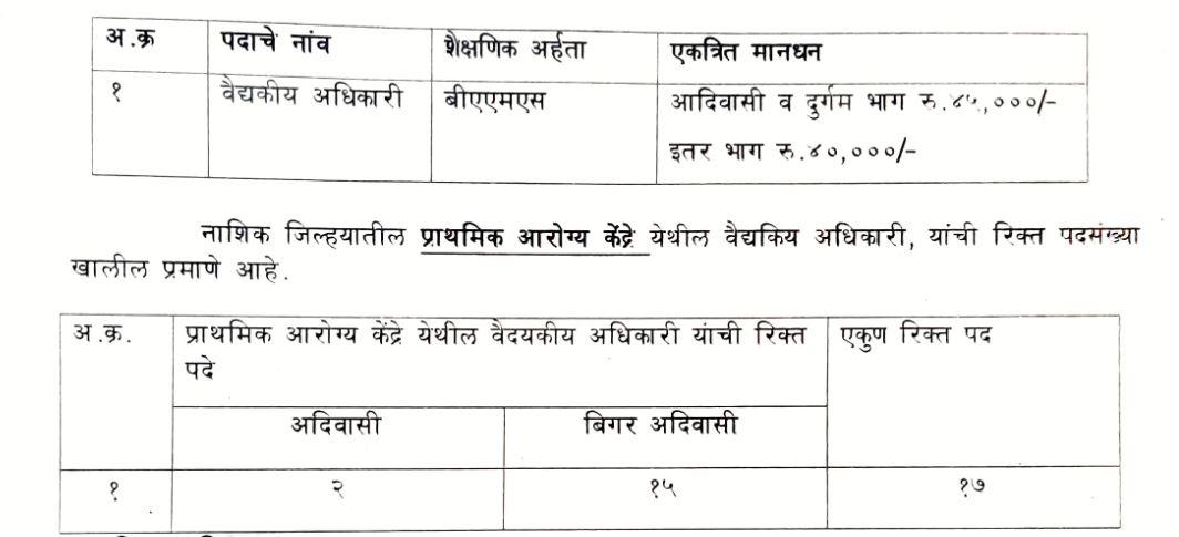 Arogya Vibhag Nashik Bharti 2020 Details