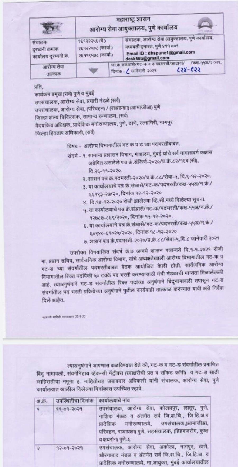 Aarogya Vibhag Bharti 2021 Details