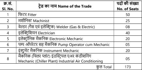 NPCIL Trade Apprentice Vacancy 2021