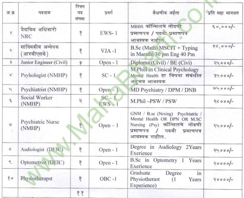 NHM Yavatmal Bharti 2021 Post Details