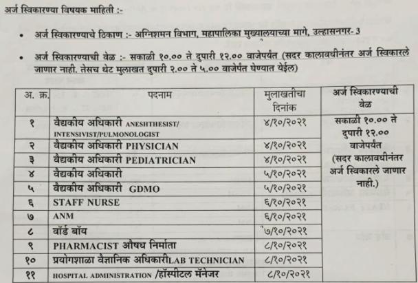 Ulhasnagar Mahanagarpalika Recruitment 2021