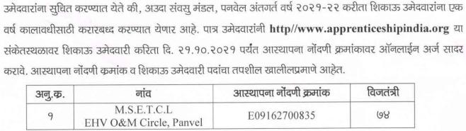 Mahapareshan Panvel Raigad Bharti 2021